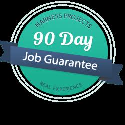 http://job-guarantee-badg